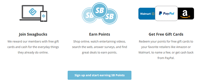swagbucks how it works